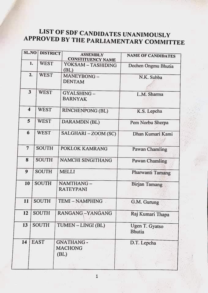 SDF Candidates