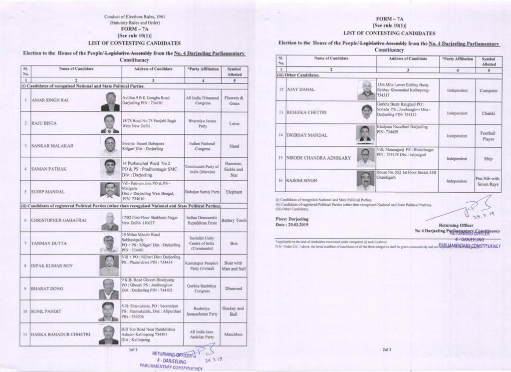 List_of_contesting_candidate_Darjeeling
