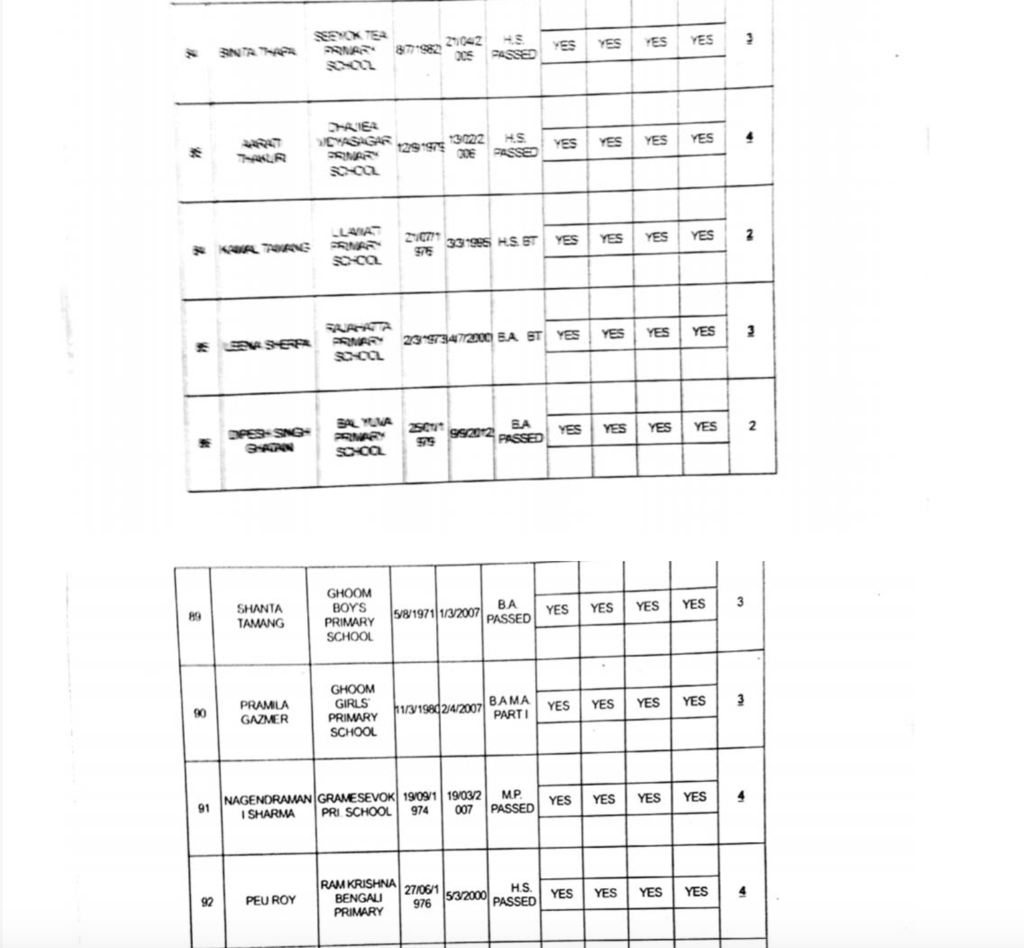 Full list of GTA appointed primary teachers page12