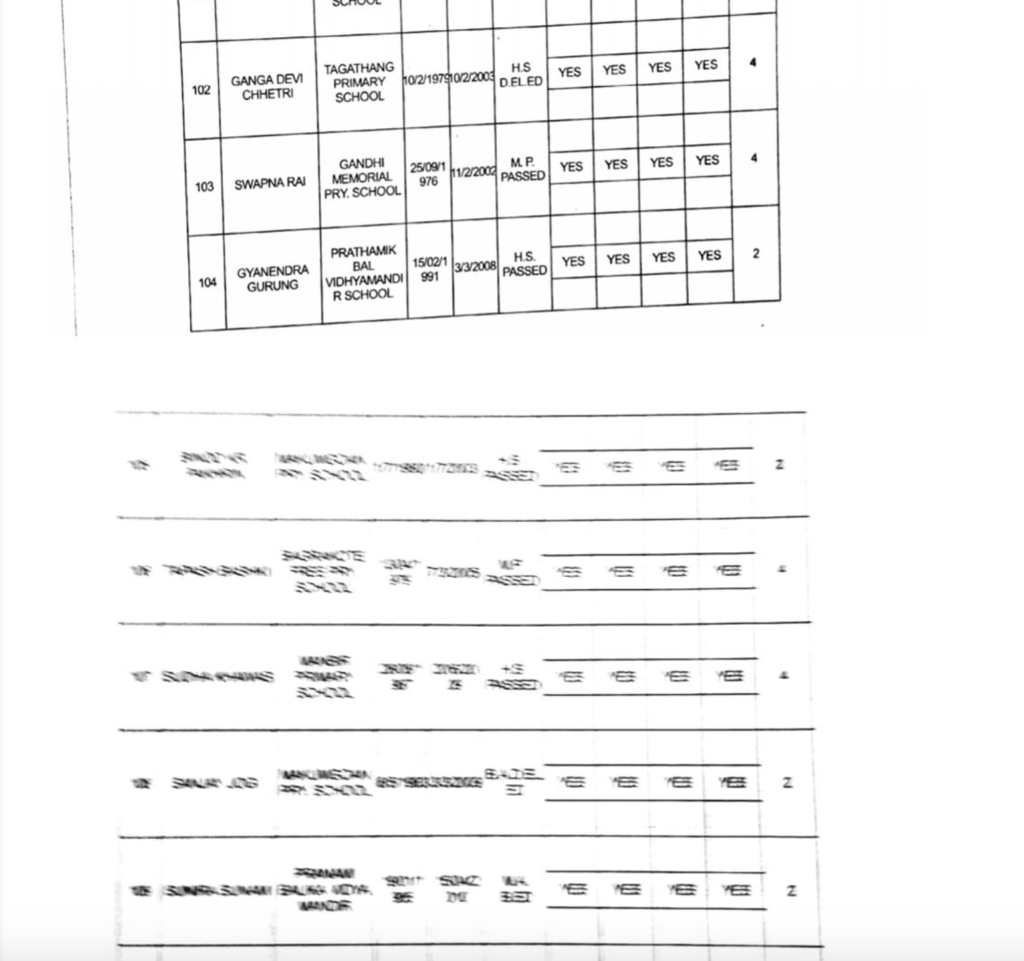 Full list of GTA appointed primary teachers page14