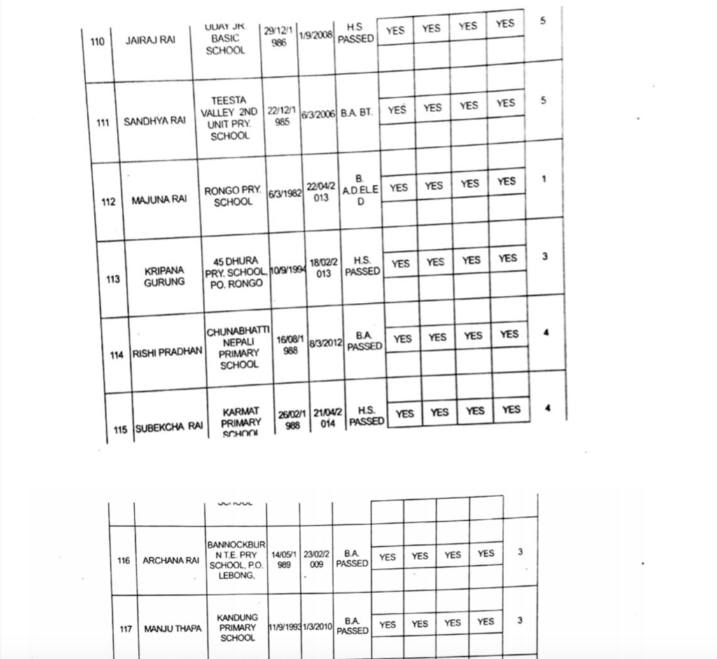 Full list of GTA appointed primary teachers page15