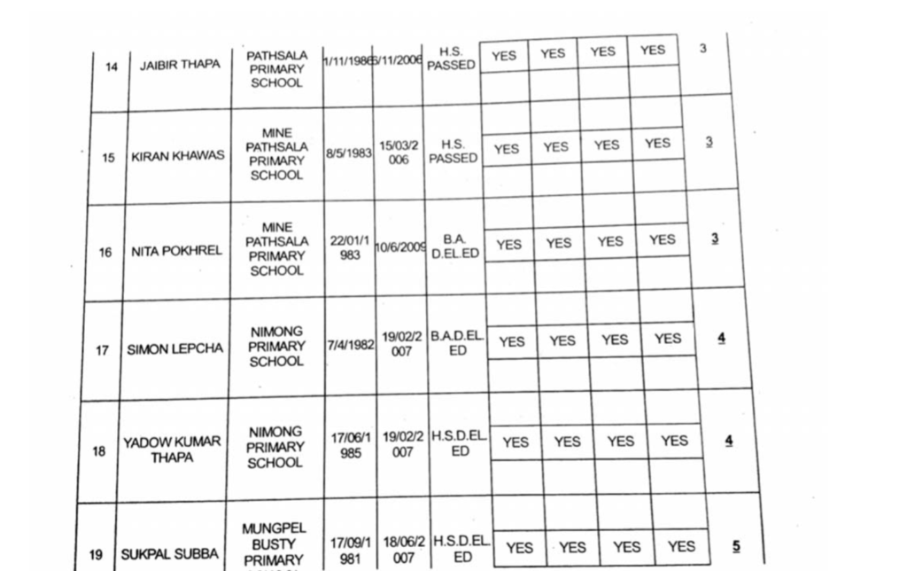 Full list of GTA appointed primary teachers page 3