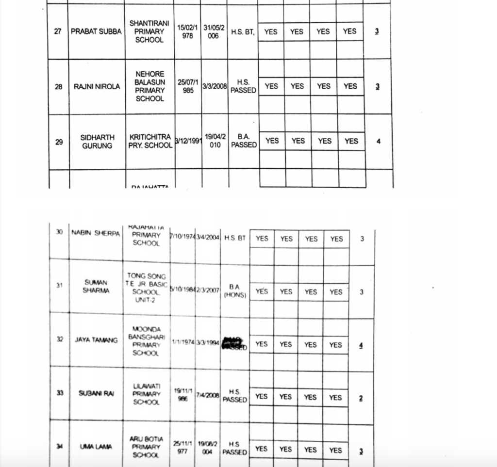 Full list of GTA appointed primary teachers page 5