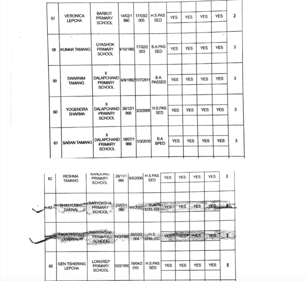 Full list of GTA appointed primary teachers page9